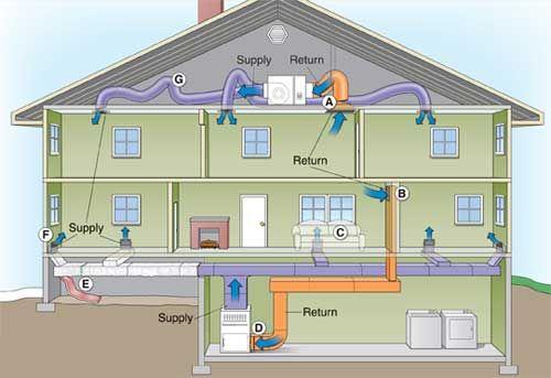 Diy Duct Center Vinje S Sheet Metal Amp Diy Heating