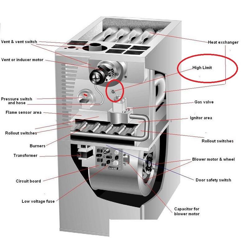 Limit Switches Vinje S Sheet Metal Amp Diy Heating